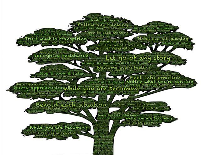関連ワードツリー